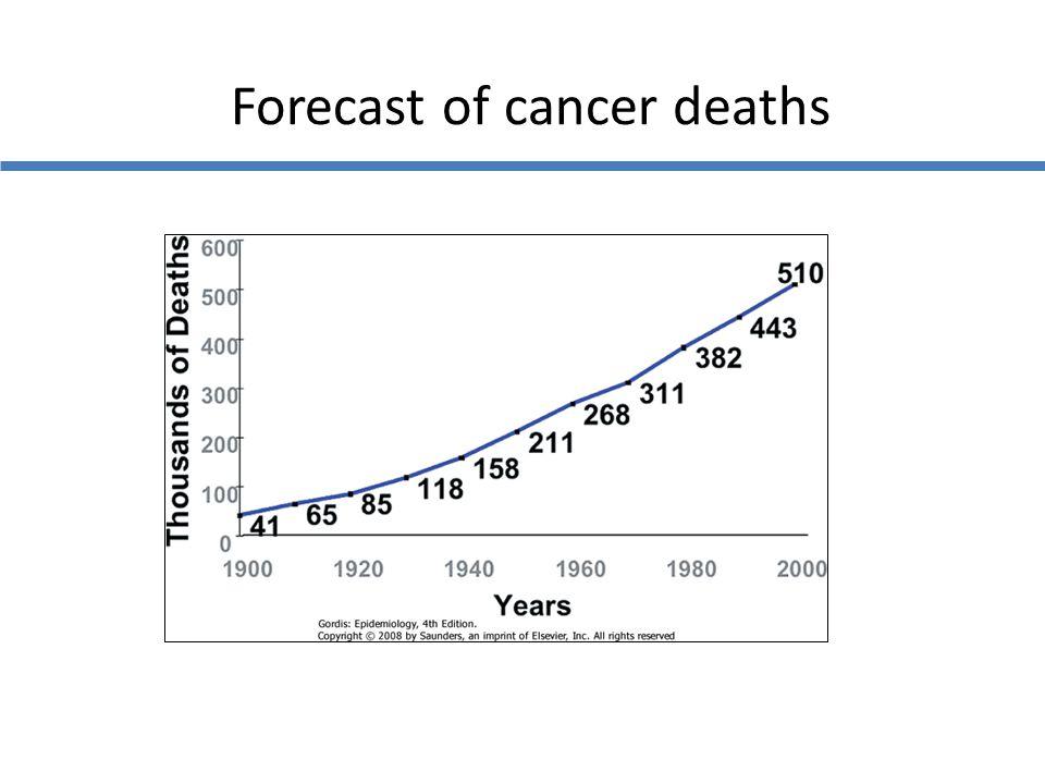 Forecast of cancer deaths