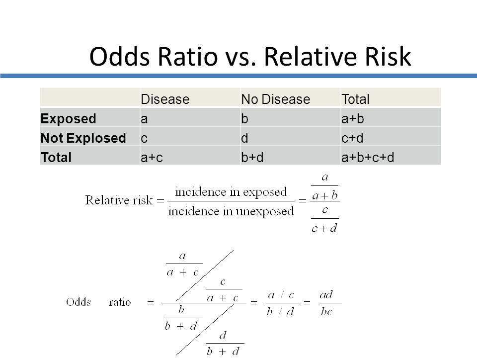 Odds Ratio vs. Relative Risk