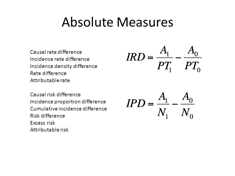 Absolute Measures Causal rate difference Incidence rate difference