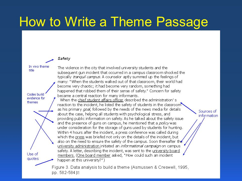 How to Write a Theme Passage