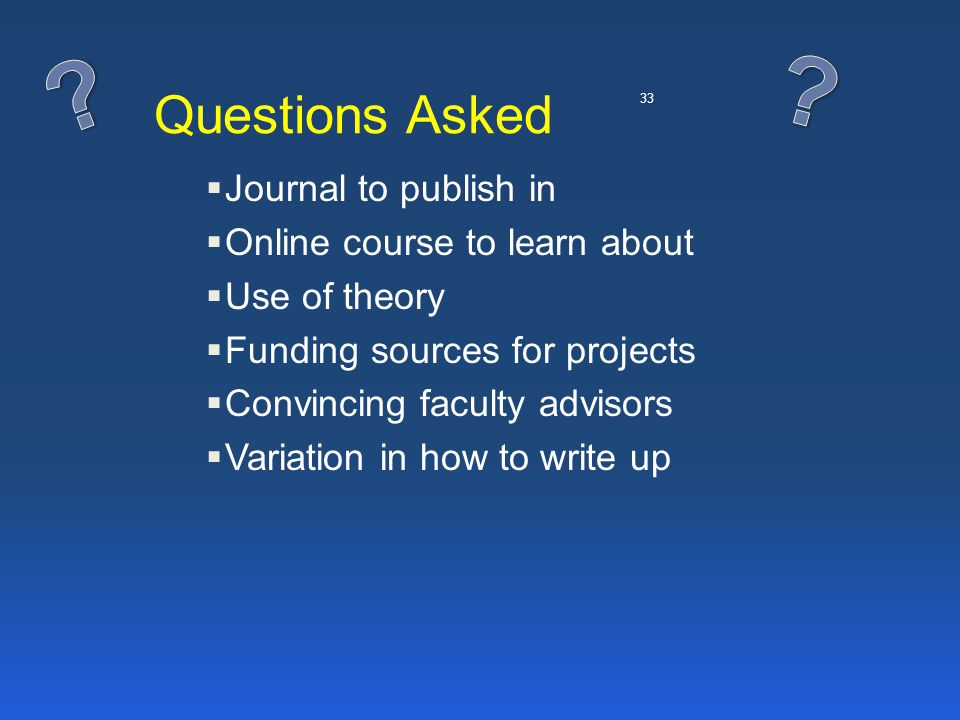 Questions Asked Journal to publish in Online course to learn about
