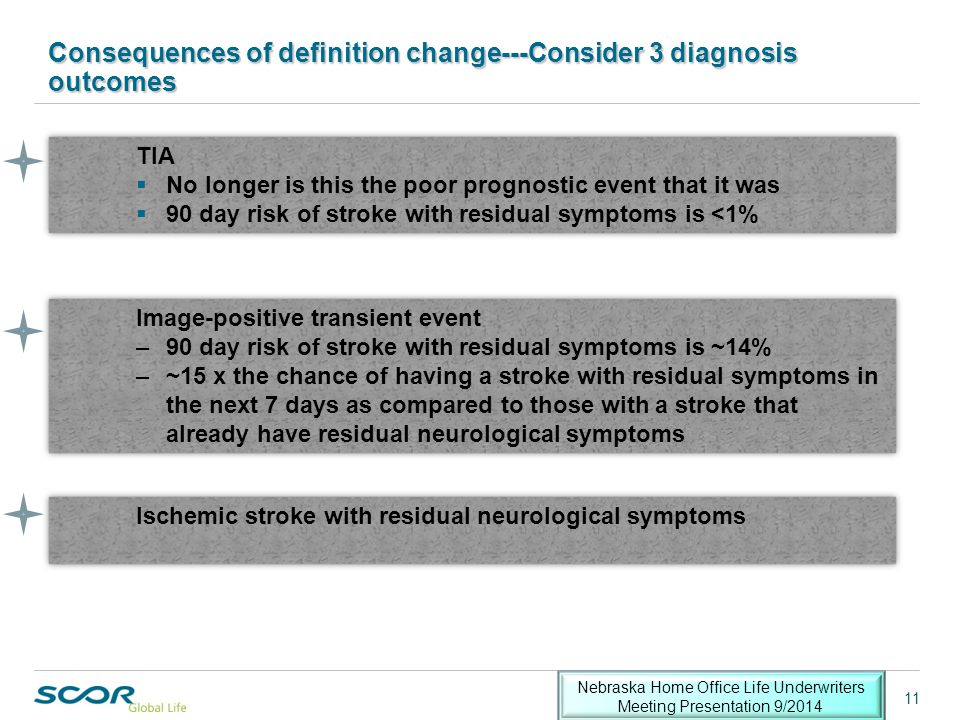 Consequences of definition change---Consider 3 diagnosis outcomes