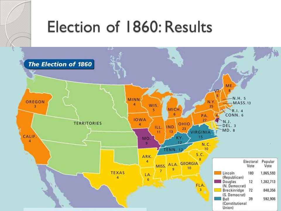 Election of 1860: Results