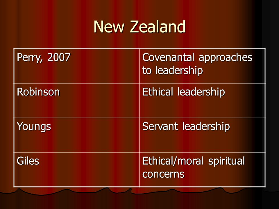 New Zealand Perry, 2007 Covenantal approaches to leadership Robinson