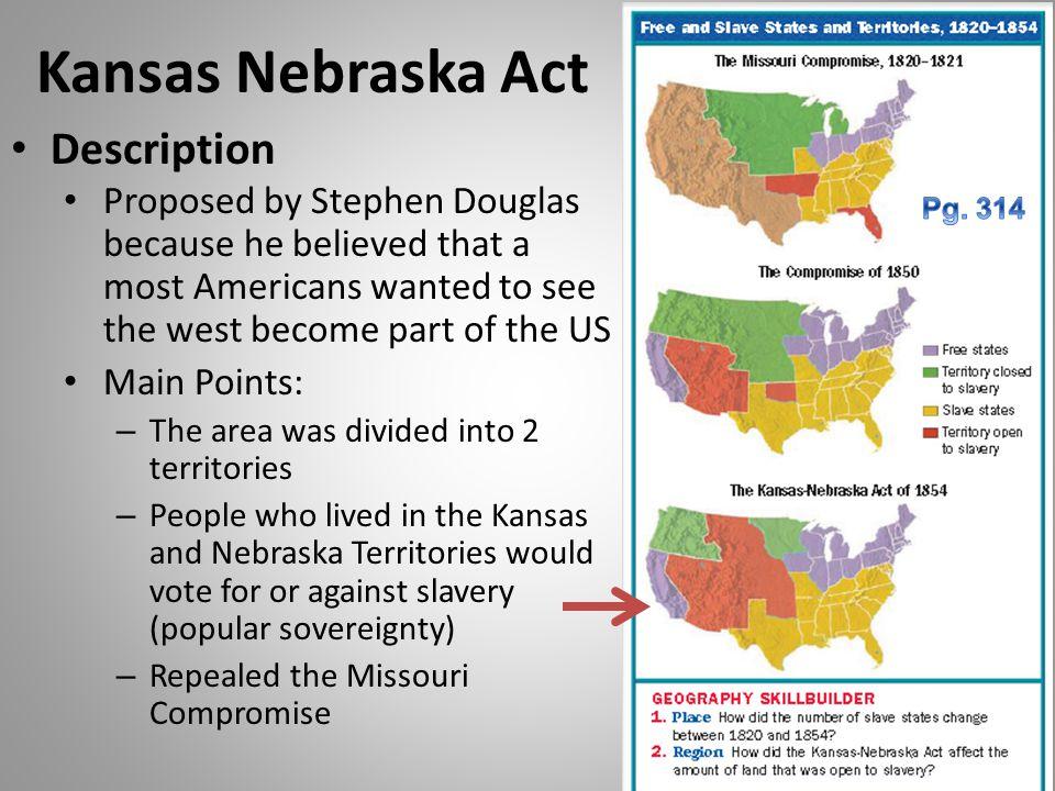 Kansas Nebraska Act Description