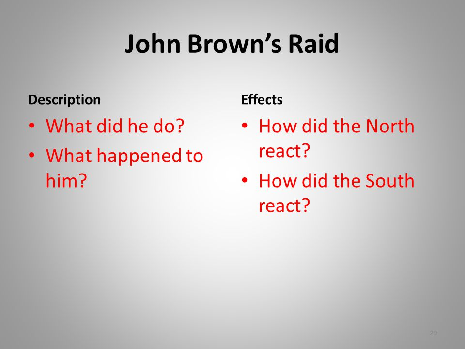 John Brown's Raid What did he do What happened to him