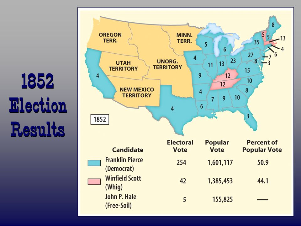 1852 Election Results