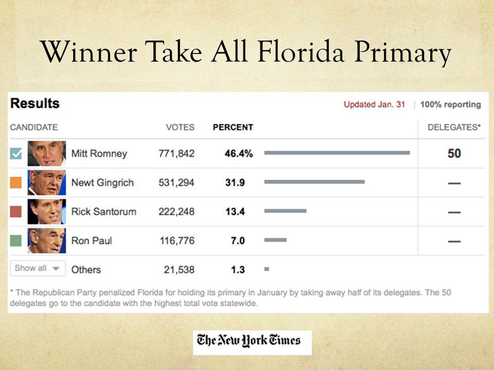 Winner Take All Florida Primary