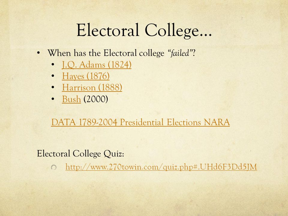 Electoral College… When has the Electoral college failed