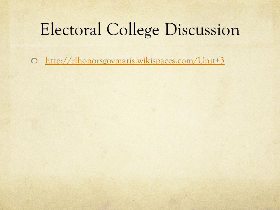 Electoral College Discussion