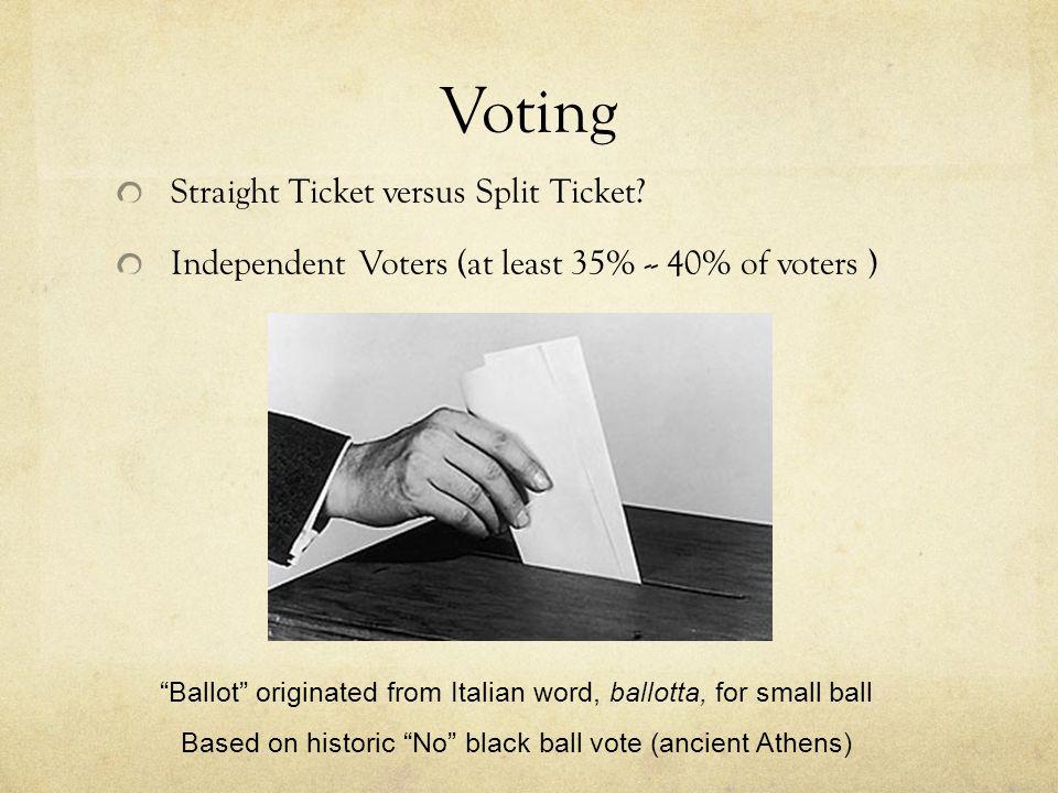 Voting Straight Ticket versus Split Ticket