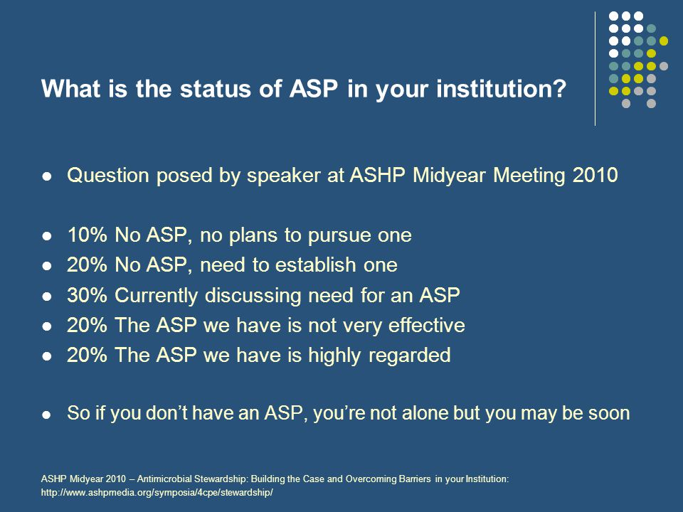 What is the status of ASP in your institution