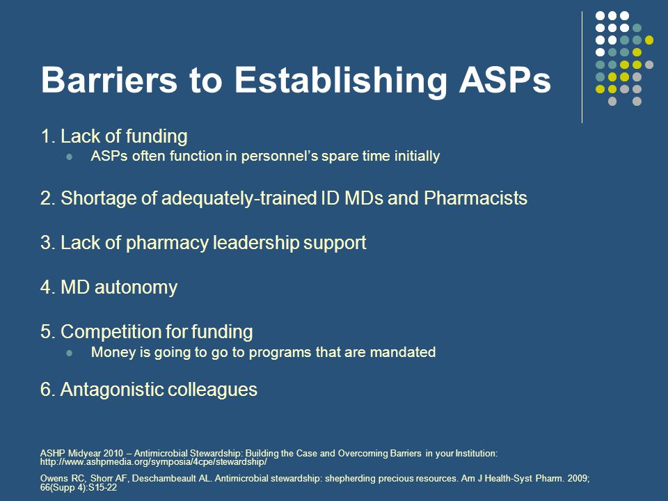 Barriers to Establishing ASPs