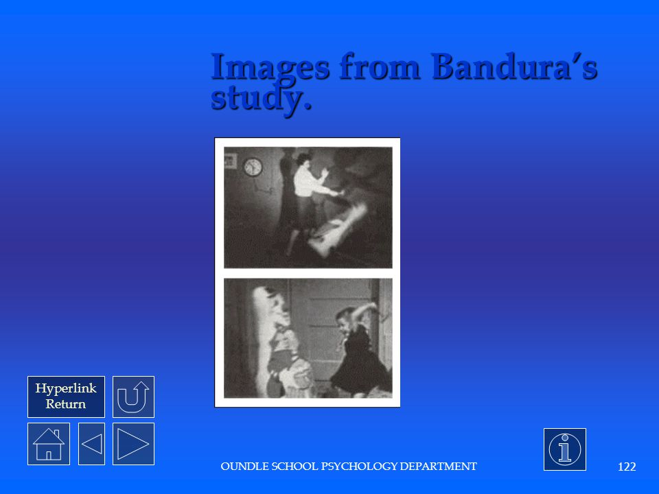 Images from Bandura's study.