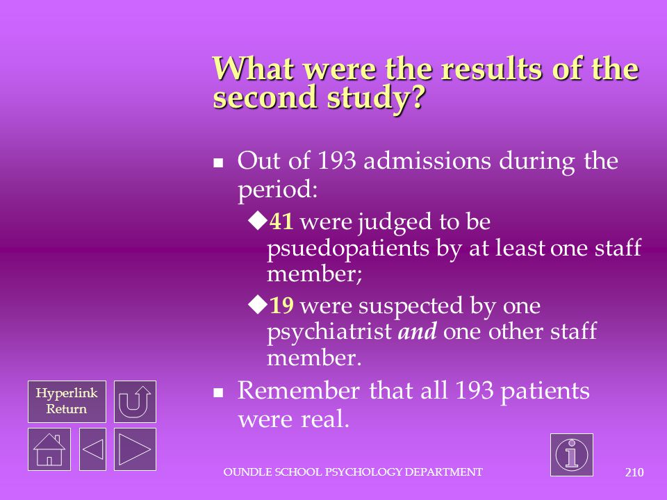 What were the results of the second study