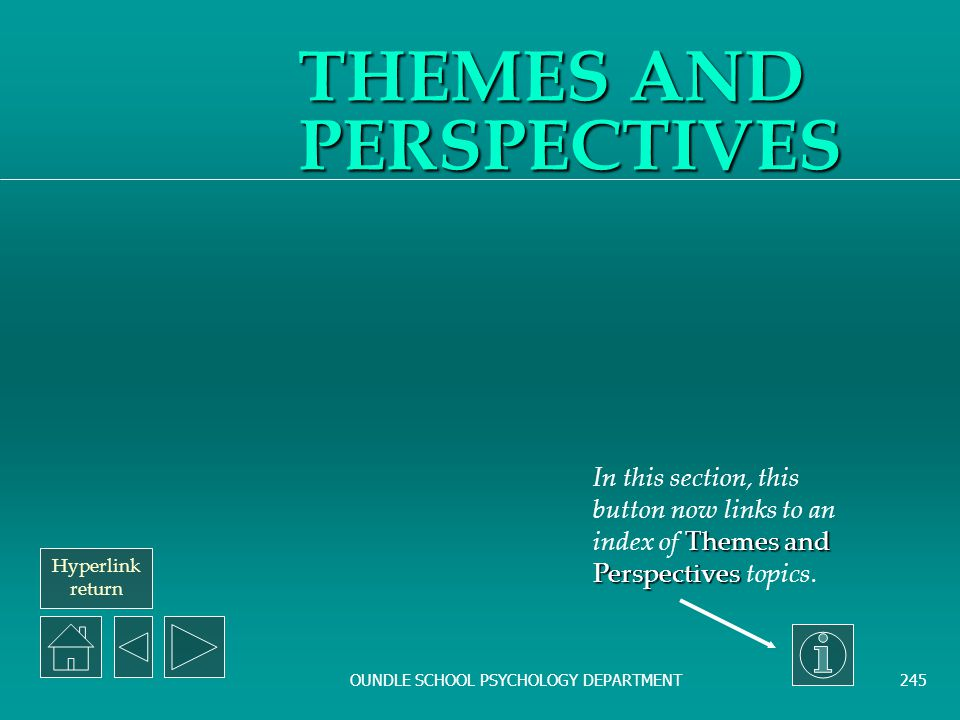 THEMES AND PERSPECTIVES