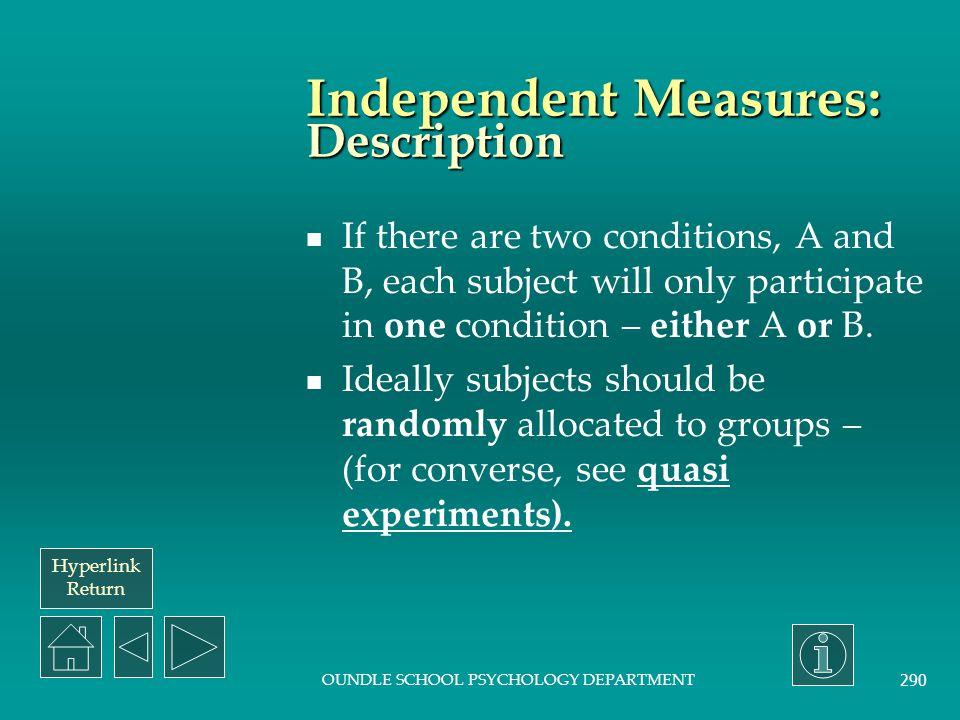 Independent Measures: Description