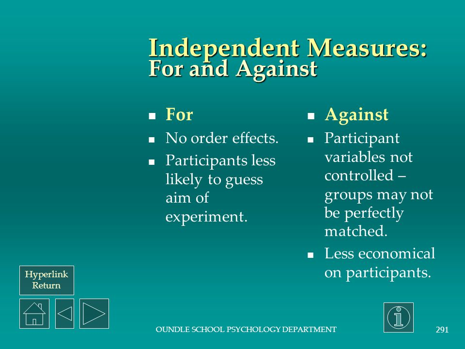Independent Measures: For and Against