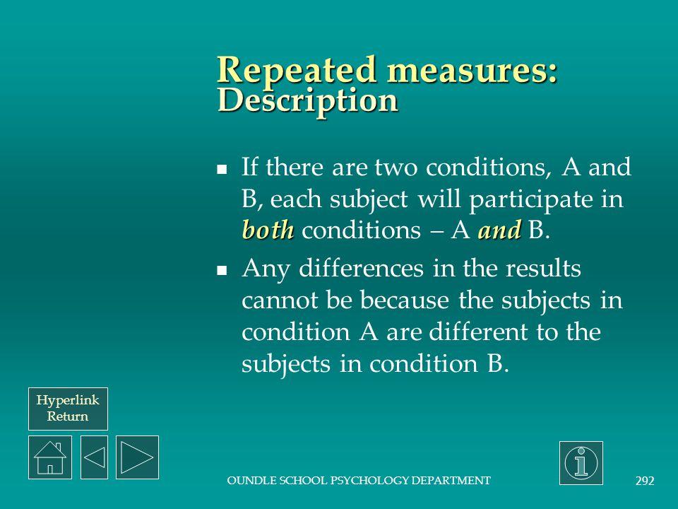 Repeated measures: Description
