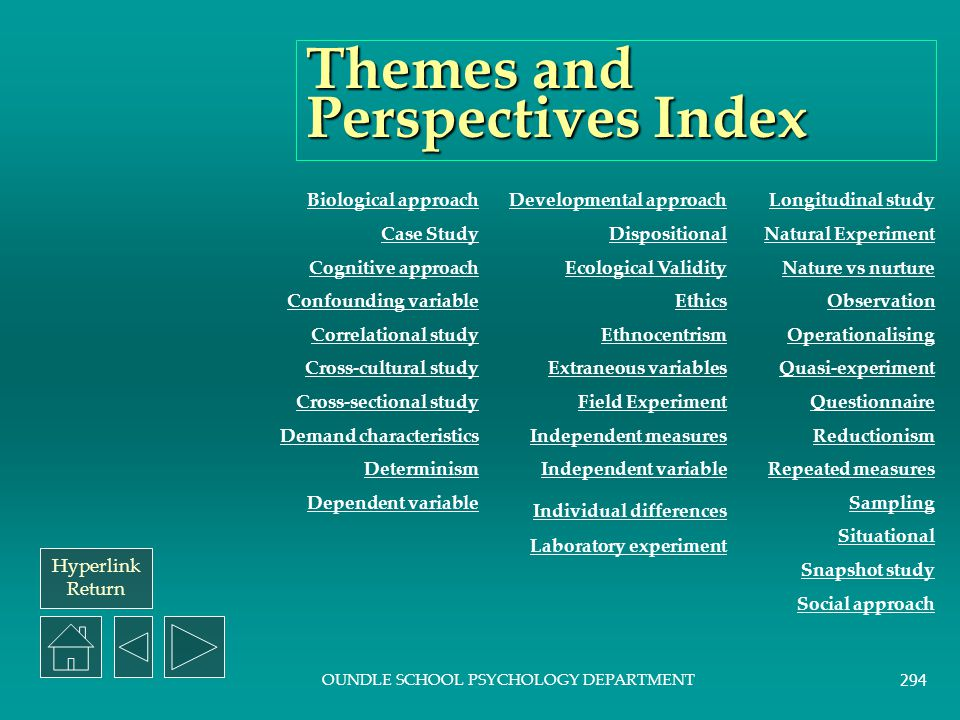 Themes and Perspectives Index
