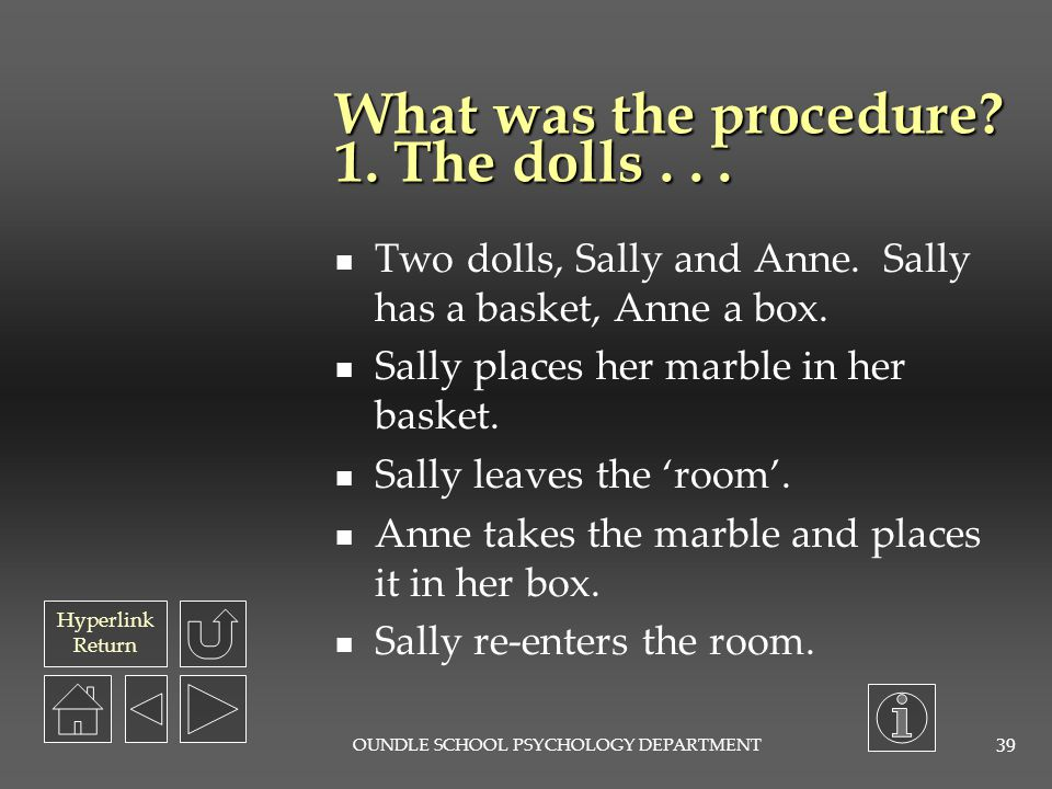 What was the procedure 1. The dolls . . .