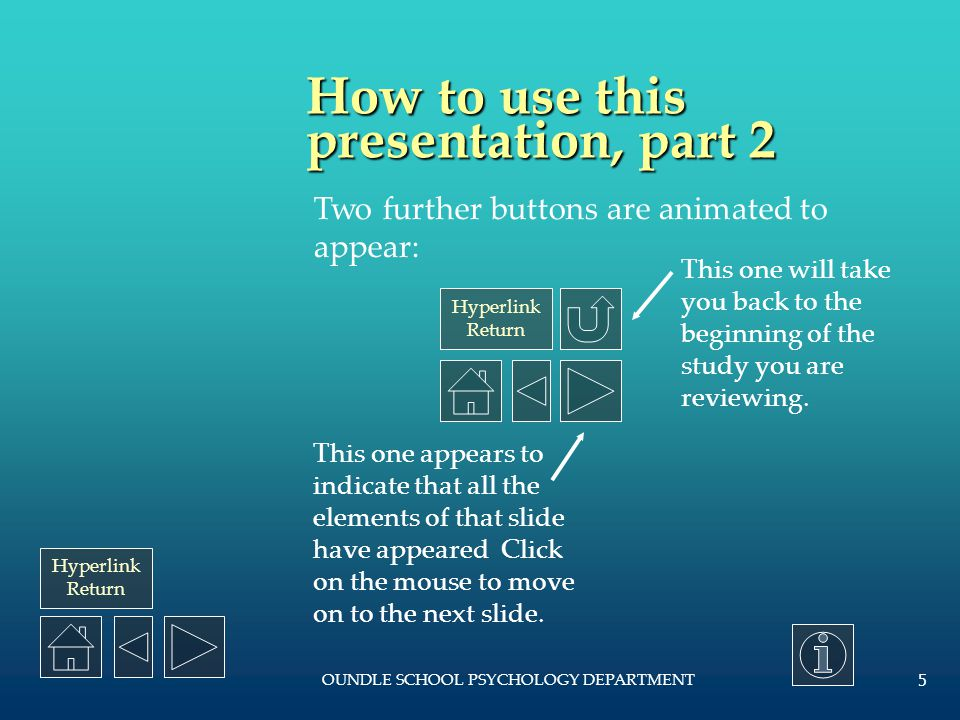 How to use this presentation, part 2