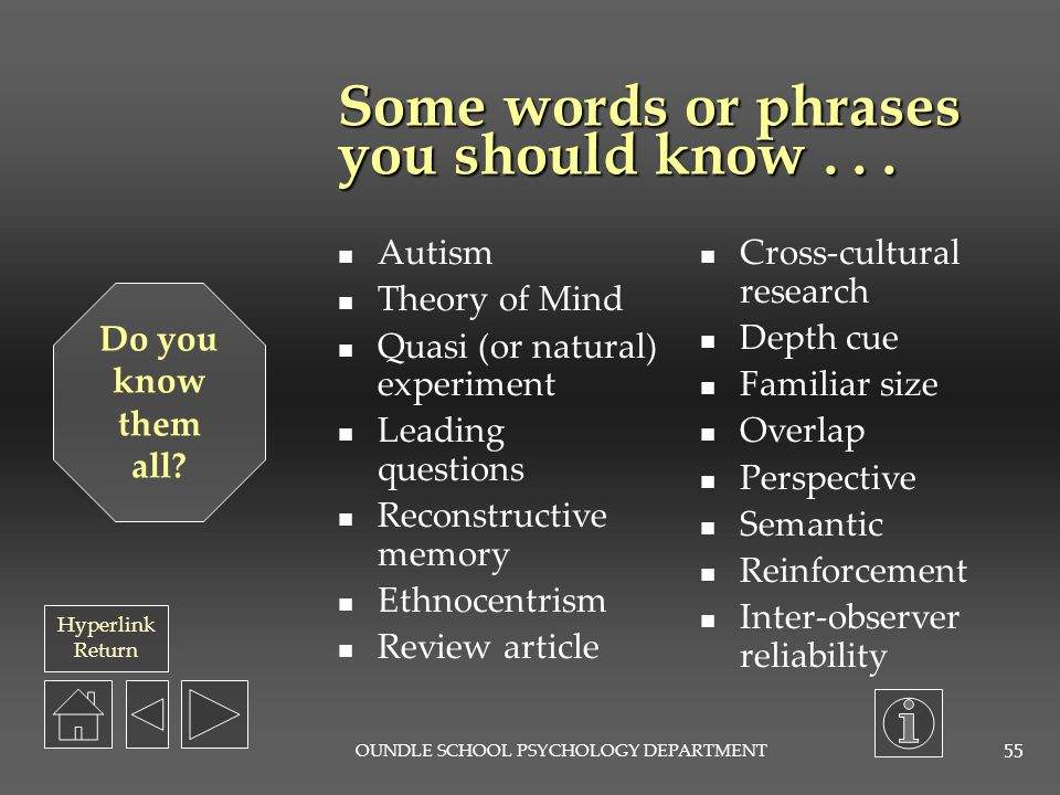 Some words or phrases you should know . . .