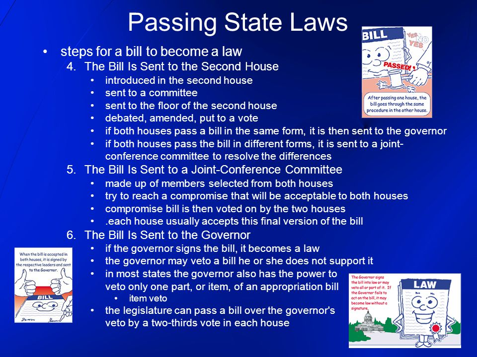Passing State Laws steps for a bill to become a law