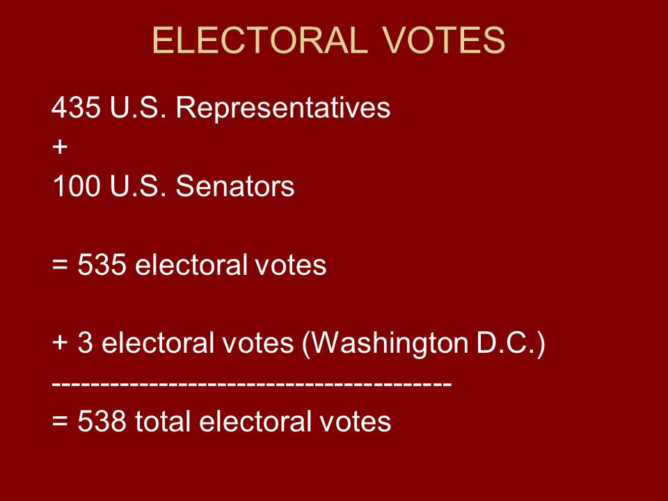 ELECTORAL VOTES 435 U.S. Representatives + 100 U.S. Senators
