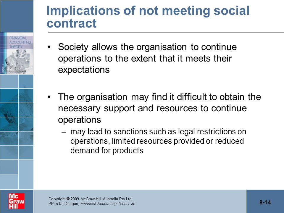 Implications of not meeting social contract