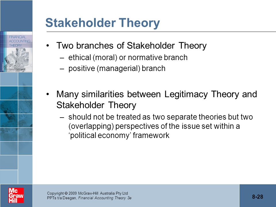 ethical branch stakeholder theory This essay first presents an overview of the concepts of the corporate responsibility and stakeholder theory the most important ethical principle in stakeholder theory which sets it aside may therefore be that these general ethical approaches are adopted in a fair manner.