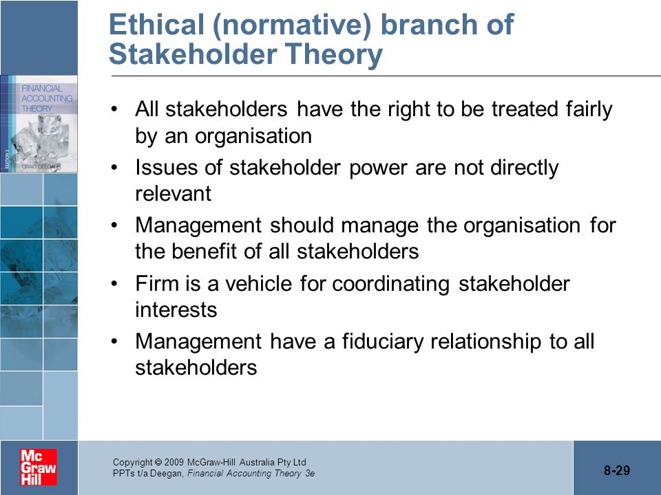 Ethical (normative) branch of Stakeholder Theory
