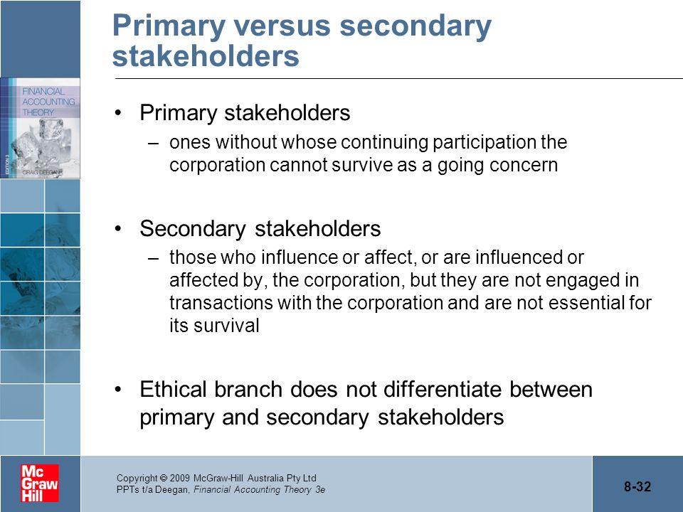 Primary versus secondary stakeholders