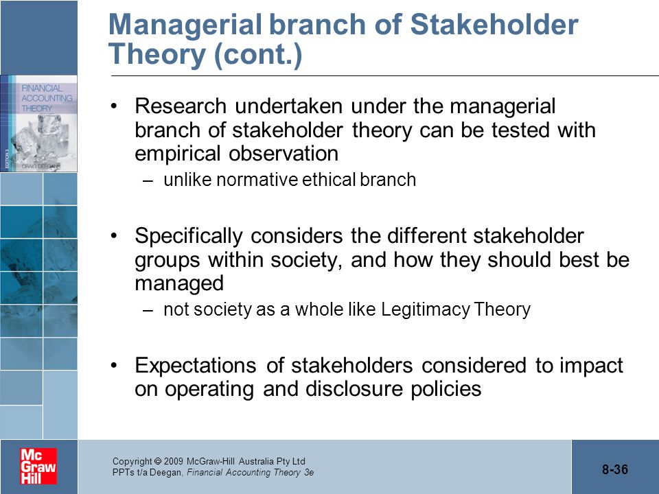 Managerial branch of Stakeholder Theory (cont.)