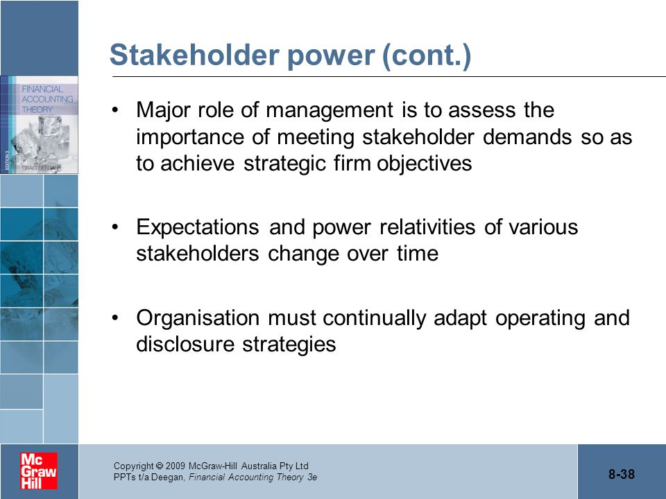 Stakeholder power (cont.)