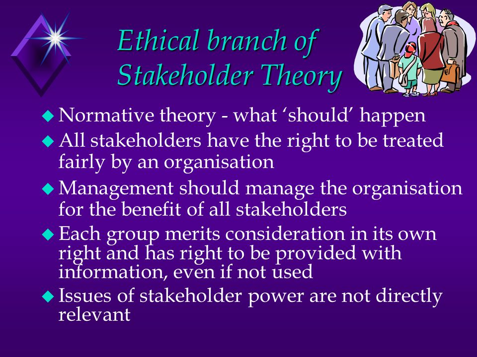 Ethical branch of Stakeholder Theory