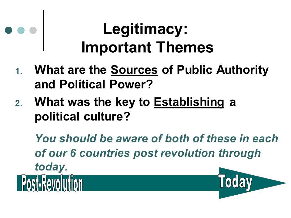 Legitimacy: Important Themes