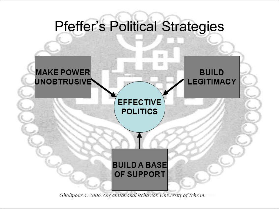 Pfeffer's Political Strategies