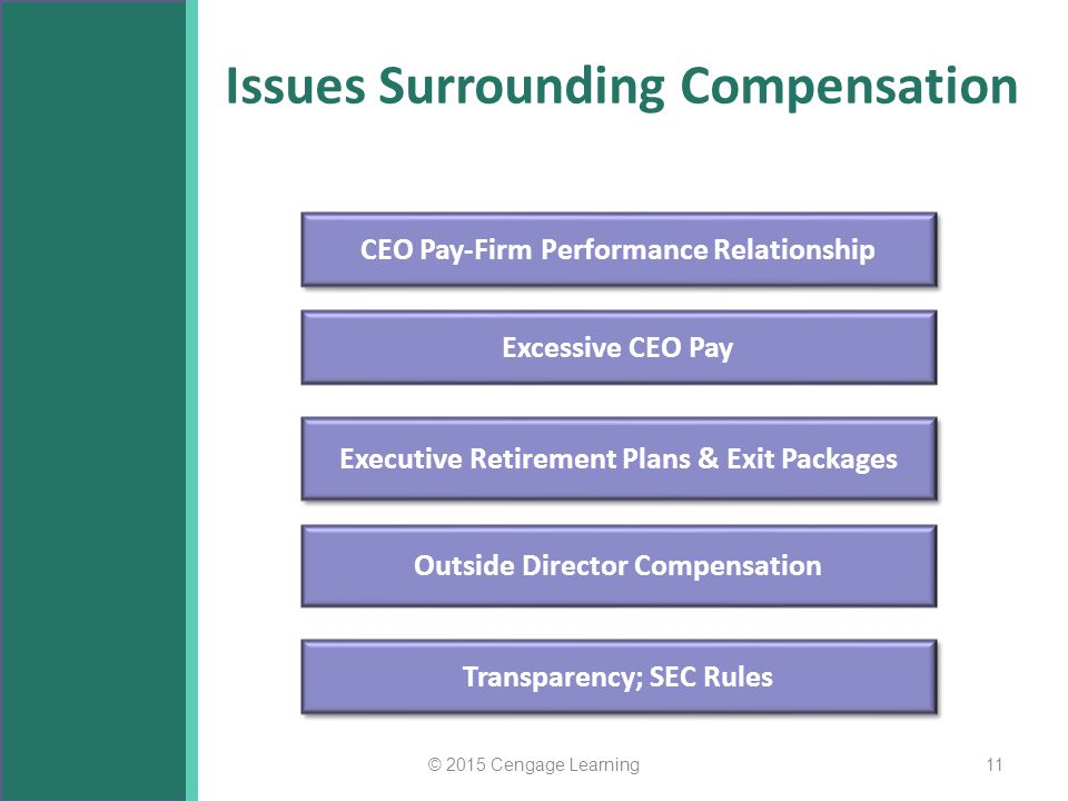 Issues Surrounding Compensation