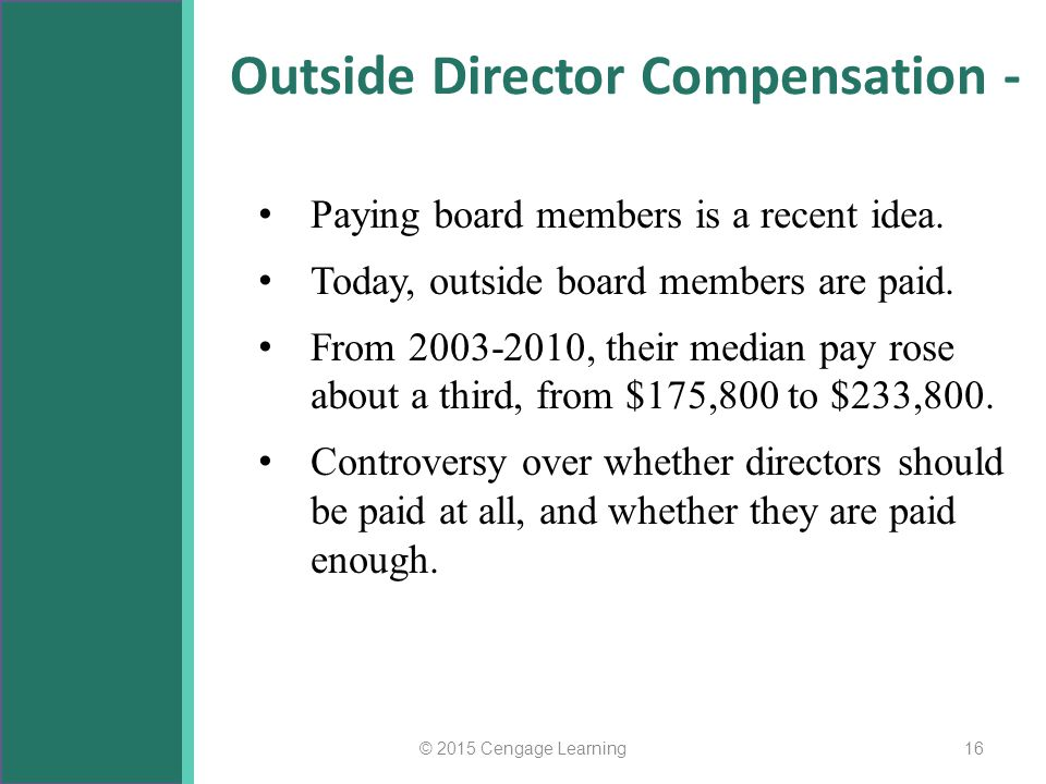 Outside Director Compensation -