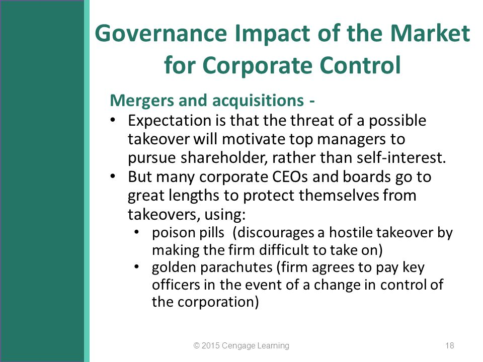 Governance Impact of the Market for Corporate Control