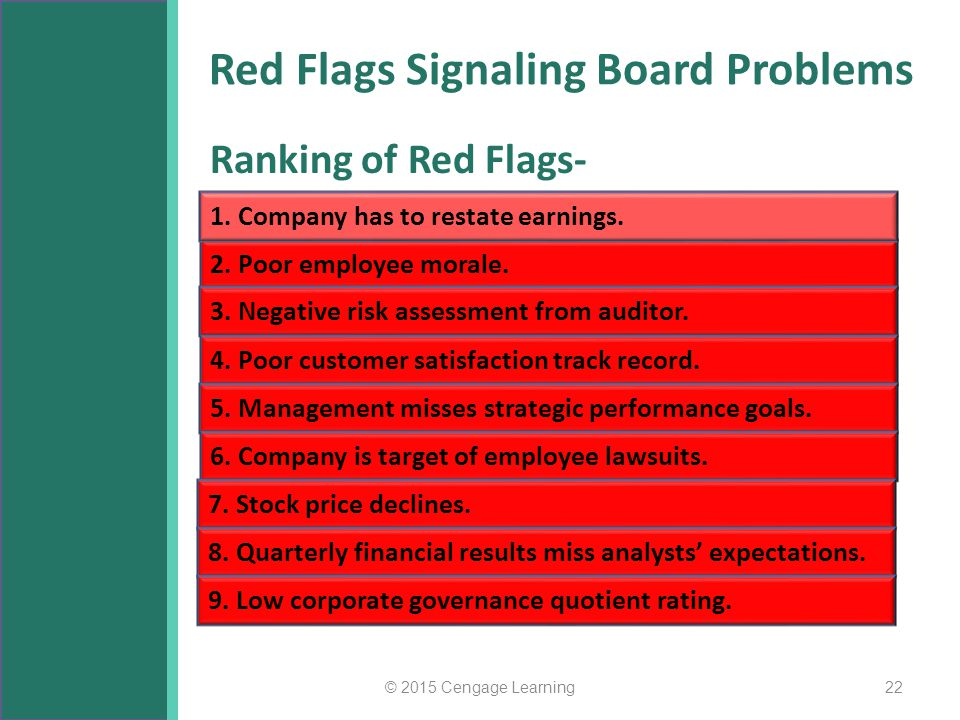 Red Flags Signaling Board Problems
