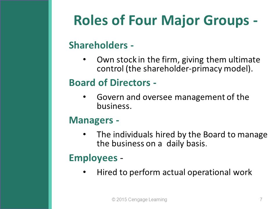 Roles of Four Major Groups -