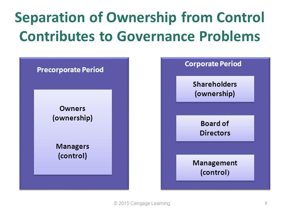 Shareholders (ownership)