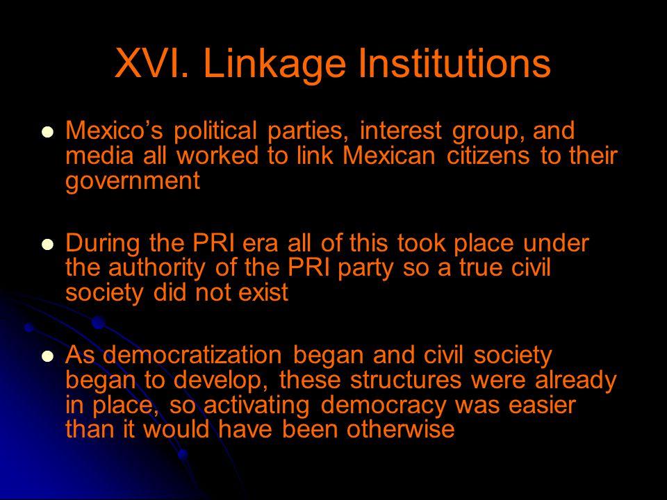 XVI. Linkage Institutions