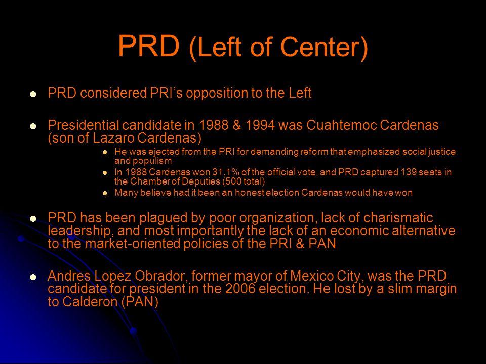 PRD (Left of Center) PRD considered PRI's opposition to the Left