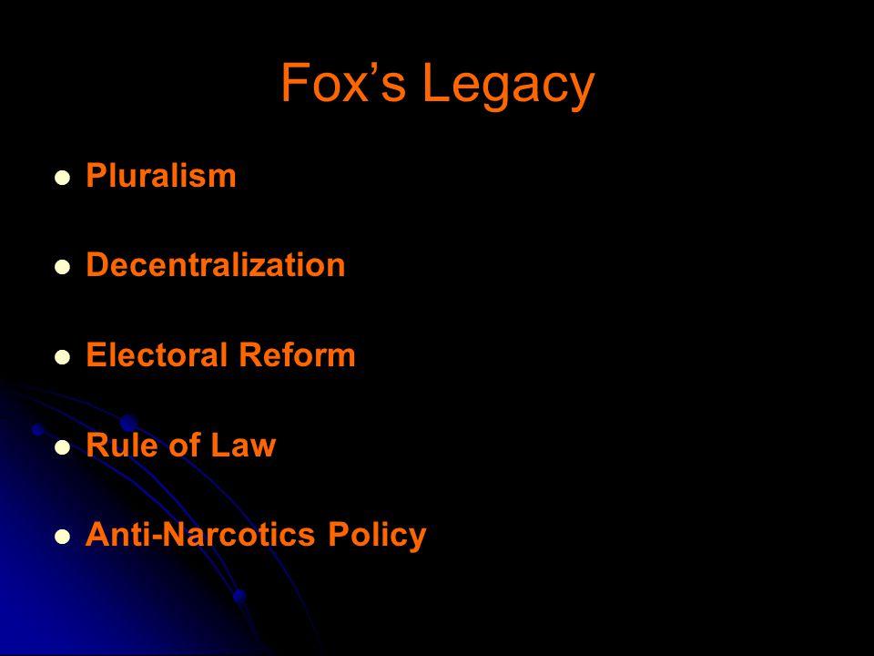 Fox's Legacy Pluralism Decentralization Electoral Reform Rule of Law