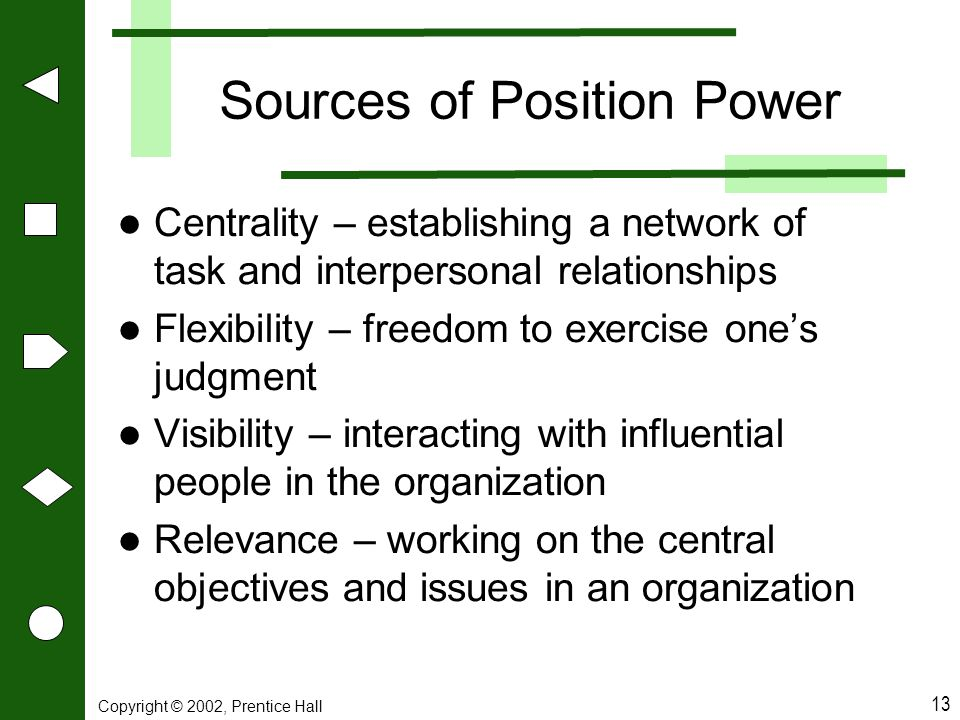 Sources of Position Power