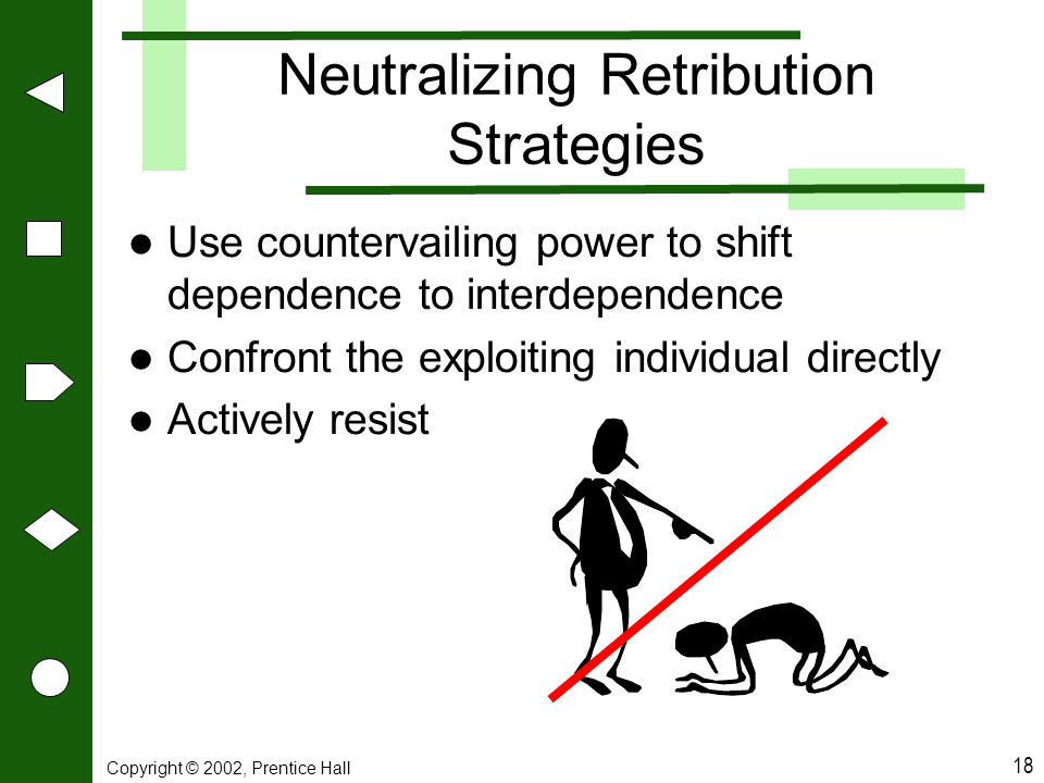 Neutralizing Retribution Strategies
