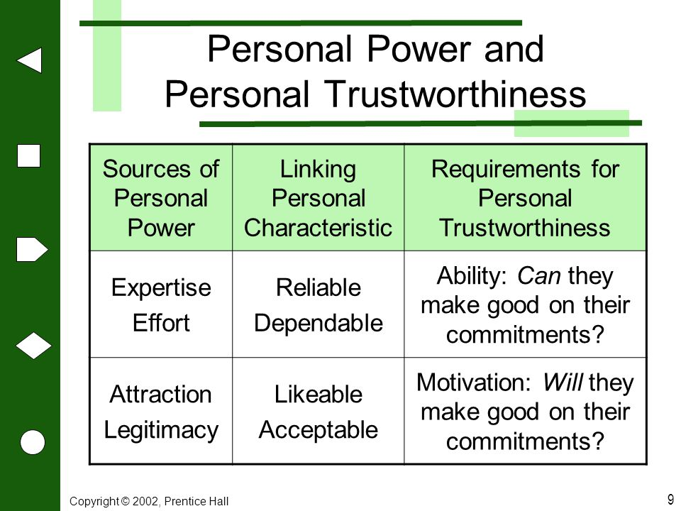 Personal Power and Personal Trustworthiness